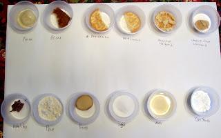 food test biology practical pdf
