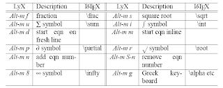 Cross Logbook: Lyx: equation numbering ALT+M N