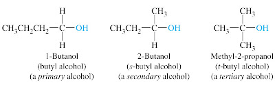an experiment on dehydrating 2 methyl 2 butanol to form 2 methyl 2 butene and 2 methyl 1 butene