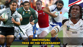 tries of the tournament