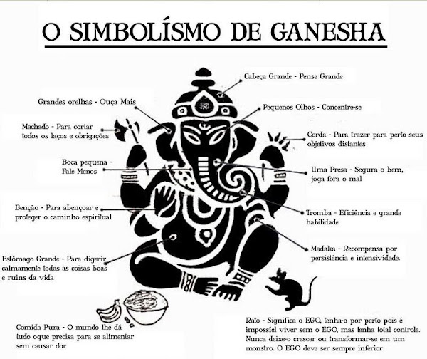 Conheça Ganesha...
