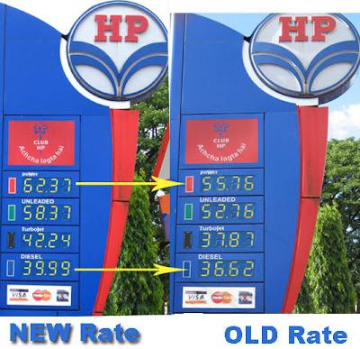 petrol+copy