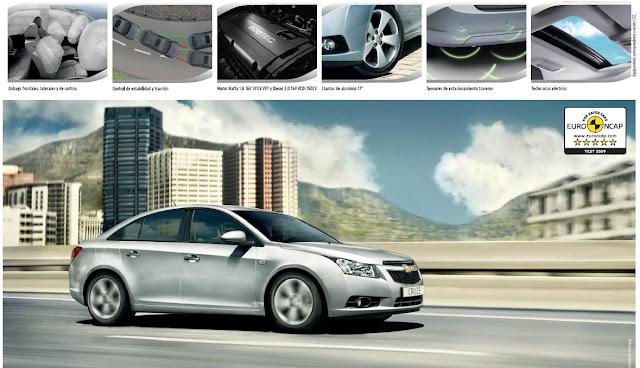 Chevrolet Cruze: Datos oficiales y Equipamiento difundidos 1