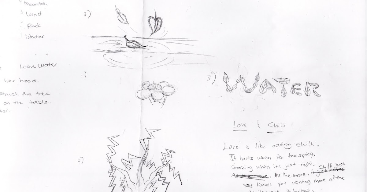 My creative journey...: Dirty Love Poems... ;)