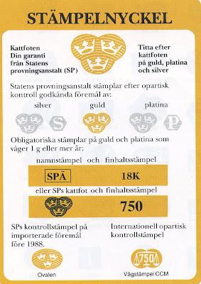 Hypermoderne Värt att veta artiklar och annat som berört mig genom åren.: Värt KG-31