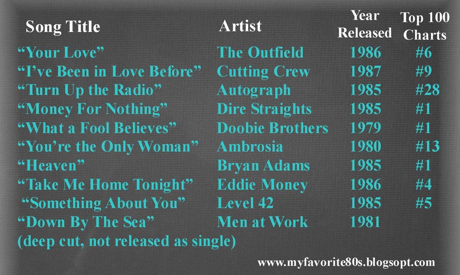[1980s+playlist.jpg]