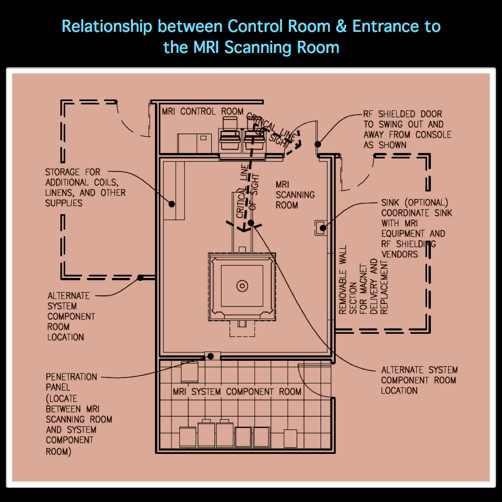 New Home Design Layout Mri Blog New Standard For The Design Of Mri Suite