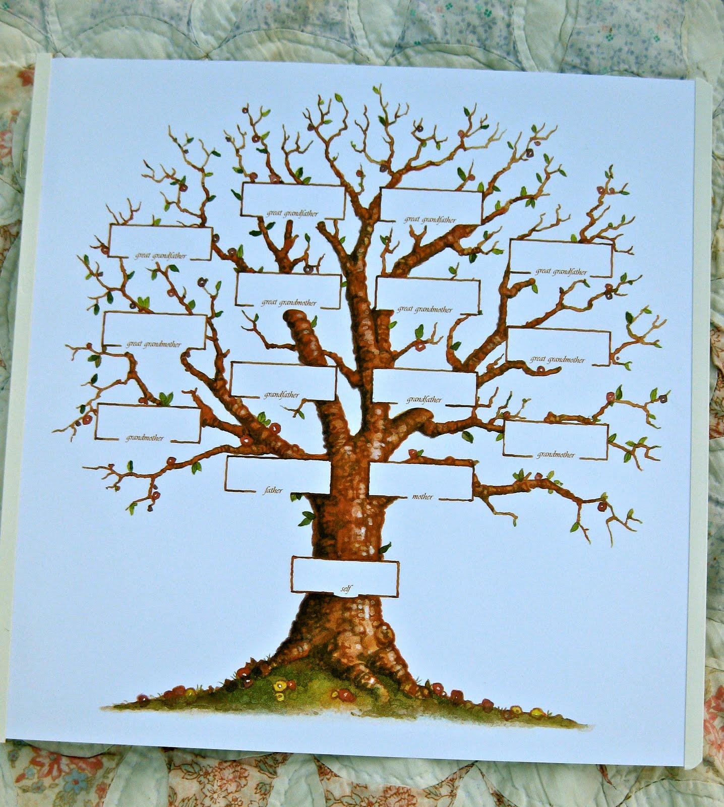 creative family tree template