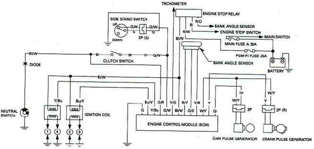 2000 Cb750 Wiring Diagram