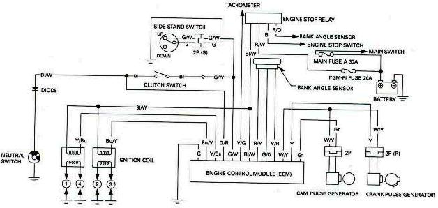 [DIAGRAM_34OR]  Honda Hornet 600 Fuse Box. honda hornet 600 wiring diagram 1 wiring diagram  source. starter solenoid relay for honda cb600f cb 600 f 2004 2005. 08 dash  speedo cluster went out fuse | Honda 919 Wiring Diagram |  | 2002-acura-tl-radio.info