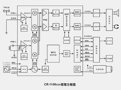 realistic mic wiring diagram vr2xmq steve s blog af through shf specialized fmdx  vr2xmq steve s blog af through shf specialized fmdx