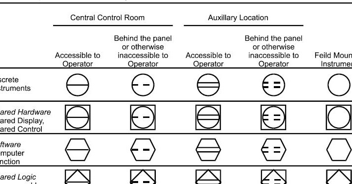 basics of piping and instrumentation diagrams p ids. Black Bedroom Furniture Sets. Home Design Ideas