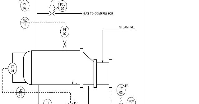 Understanding P&IDs Drawings ~ Learning Instrumentation