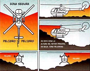 zona peligro helicóptero