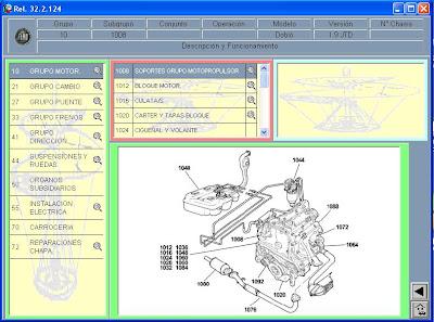 Manuales De Taller Reparacion Despiece Y Diagramas