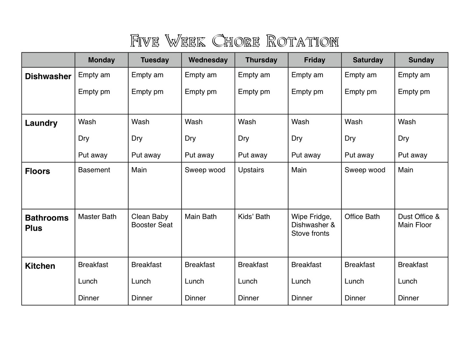 free chore chart free printable chore chart cleaning schedule – Chores Schedule Template