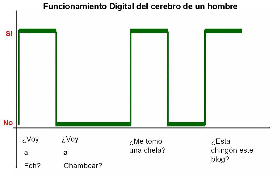 Digital.bmp