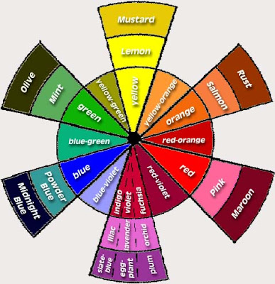 I found this great decorator's color wheel which carries the colors you  would most likely choose for a home.