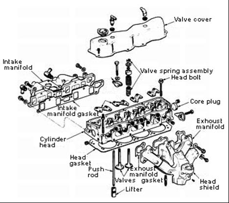 John Deere 185 Deck Belt John Deere 185 Parts Diagram