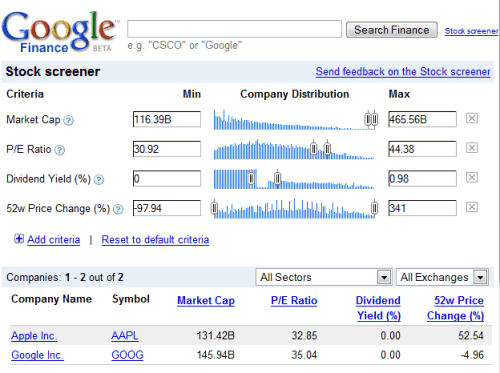 Google Finance Stock Market Quotes News: Google Finance Stock Screener