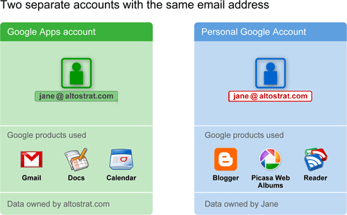 how to create a google apps account