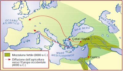 Scuola Di Pensiero Il Neolitico