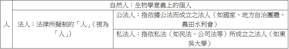 西洋政治思想史2010: 2010/10