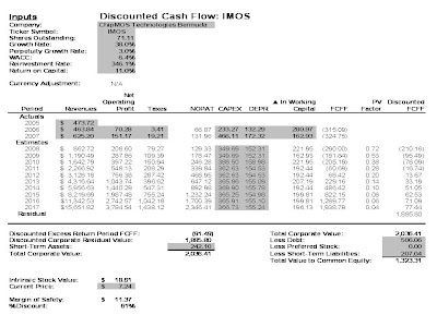 Discount cash flow valuation of upstream