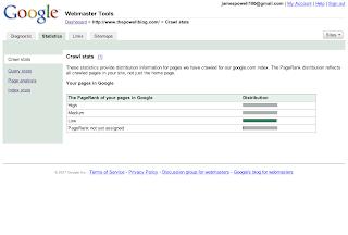 Google Webmaster Statistics