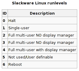 Slackware Linux Blog by İsmail: 5/1/09 - 6/1/09