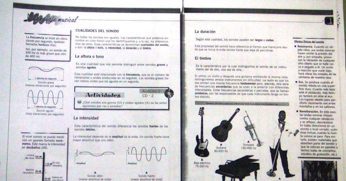 MUSICA EN EL IES LA CALETA: modulo 1 el sonido y sus cualidades