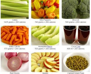 Anti Aging Diet Chart