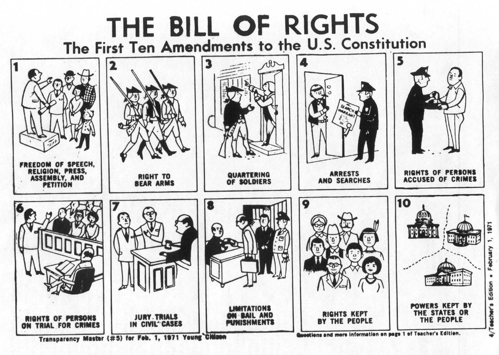 Room 5 U S History The Bill Of Rights