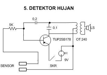 Wiring Diagram For 2001 Subaru Forester