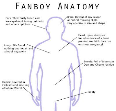 com-fanboy-anatomy.jpg