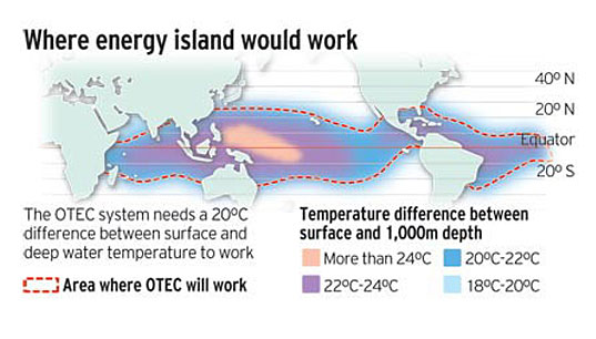 [energyislandgraphic.jpg]