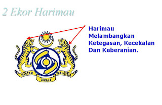 Laman Informasi Jabatan Kastam Diraja Malaysia Kulim Kedah Rasional Logo