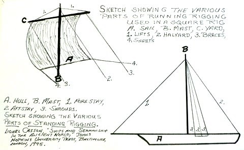standing rigging diagram 2008 kawasaki mule 3010 wiring byzantium novum militarium running and
