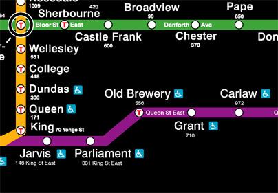 TTC Dream Map - The Intrepid