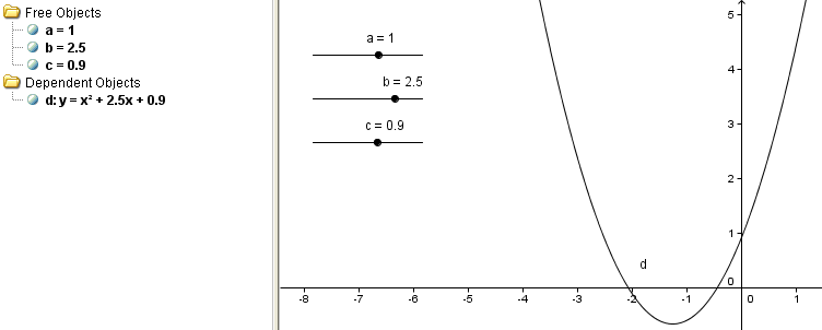 Make Math Move with Sliders and Animation in Geogebra