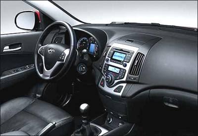 2008 Hyundai i30 Crossover