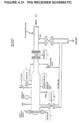 231833182488 moreover Refrigerant System Diagram besides Pigging Procedures further Organizations likewise S Find Product Related With. on pipeline filter
