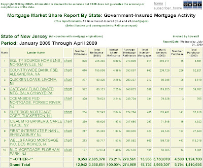 Home Equity Loans Lowest Home Equity Loan Rates In Nj