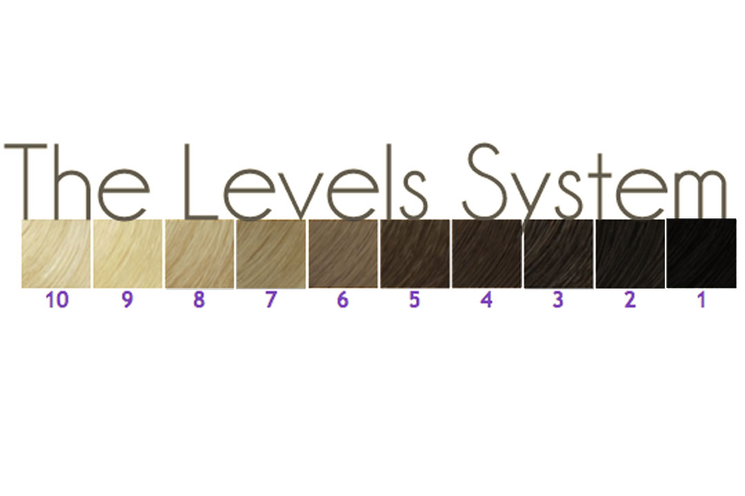 Level 8 Blonde Hair Color | newhairstylesformen2014.com