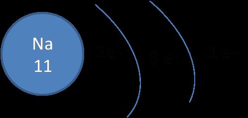 Teoría Cuántica Modelo Atómico De Bohr