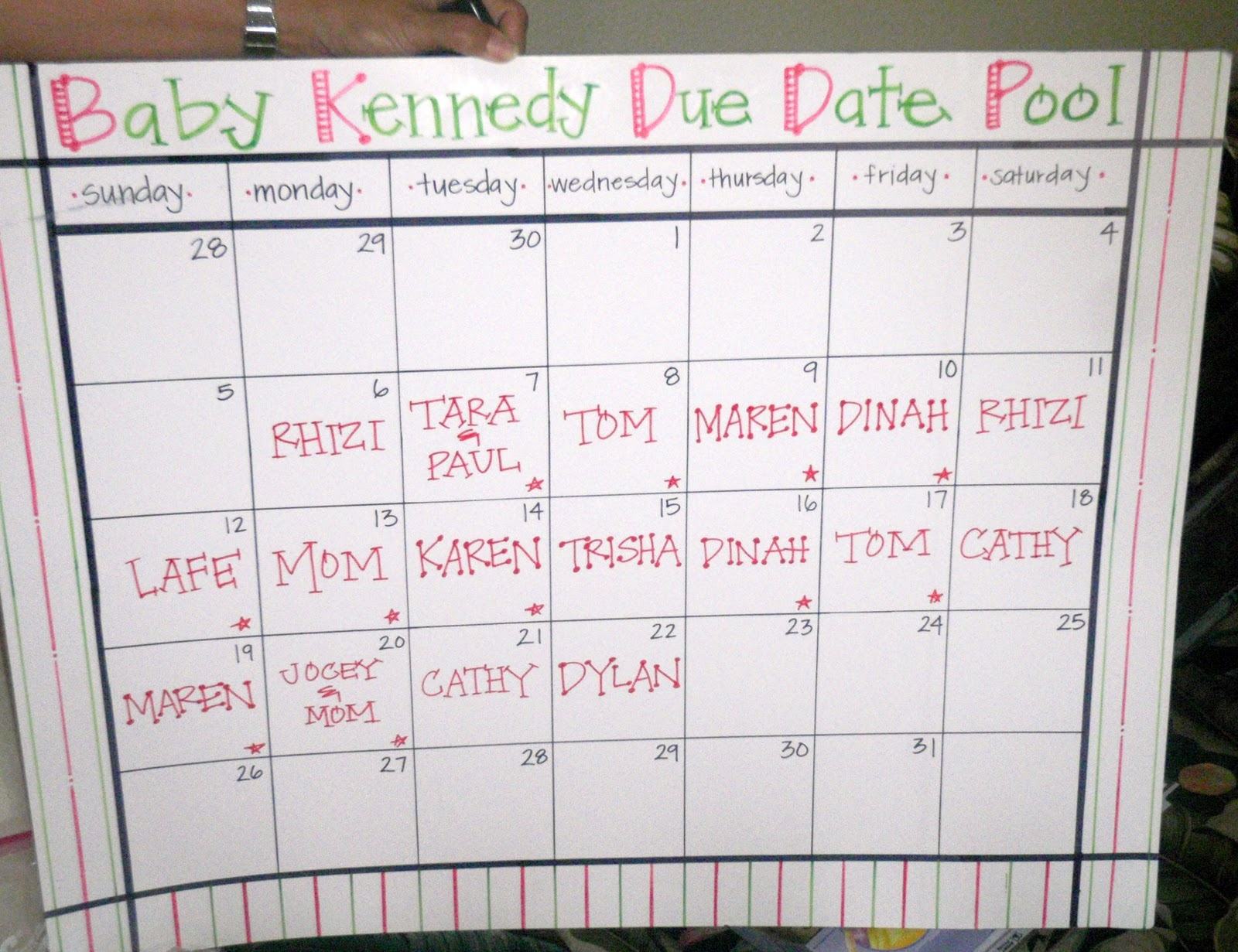Make A Due Date Pool Poster Baby Shower Chart Ideas Our New Addition In 2019 Pinterest And