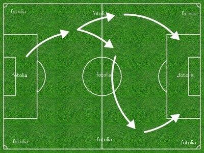 Was bedeutet gelb rote karte beim fußball