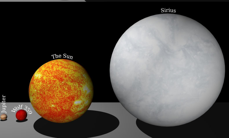 God and the Universe: Planet sizes