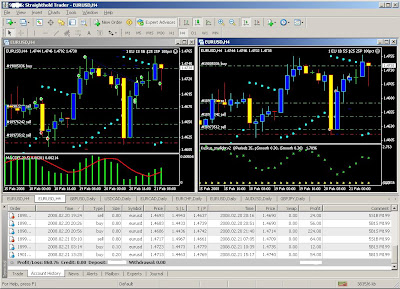 Bmt trading system