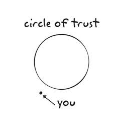 the circle of trust meet fockers trailer